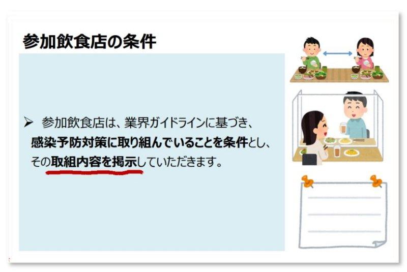 ゴートゥー イート 仙台